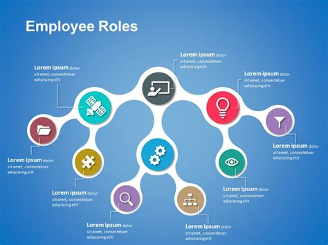 Employee Roles Powerpoint Template 1 | Roles And